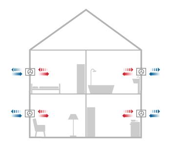 zentrale zu und abluftanlage bundesverband der deutschen heizungsindustrie. Black Bedroom Furniture Sets. Home Design Ideas
